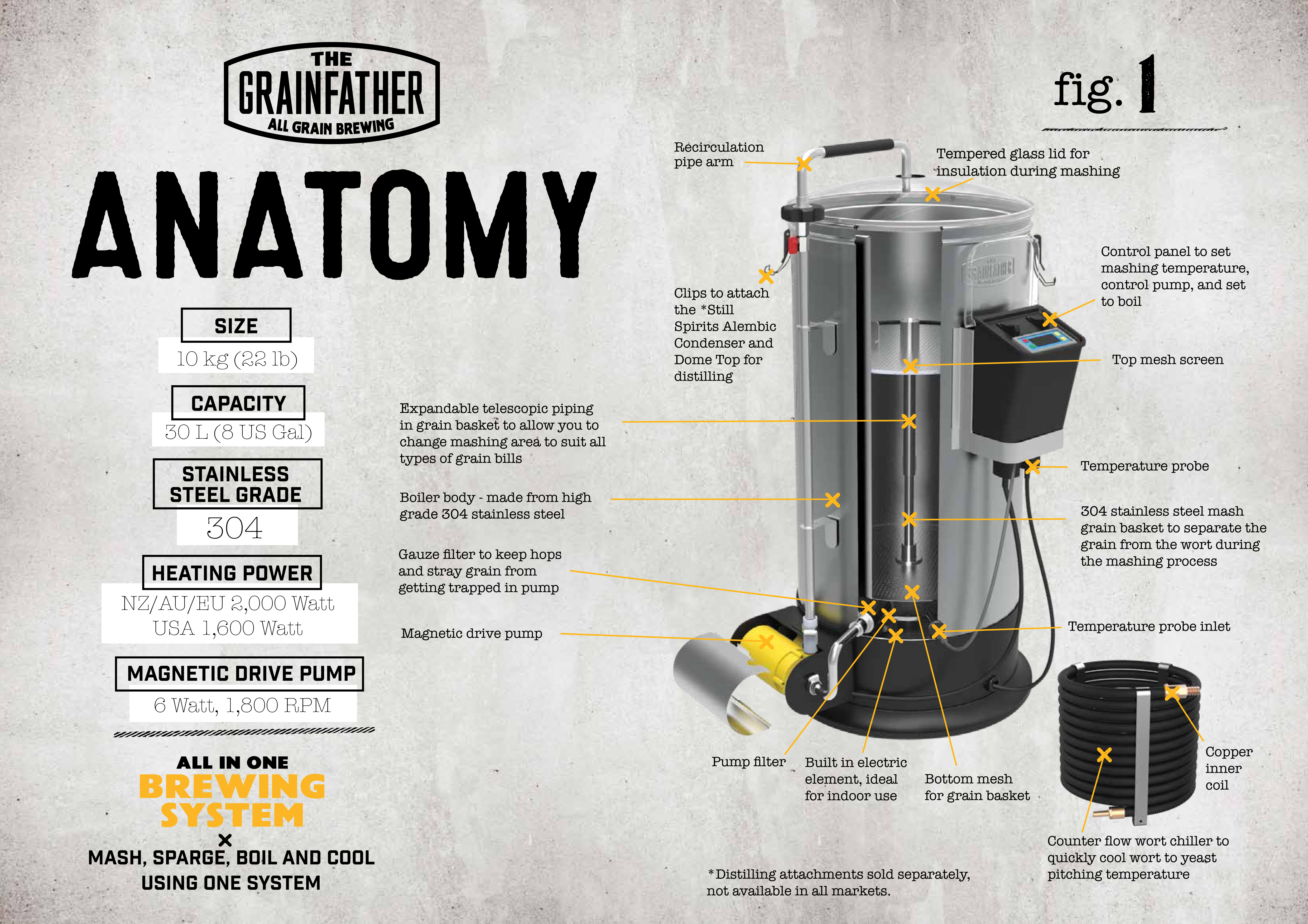 Red Dingo Red IPA   grainfather-uk