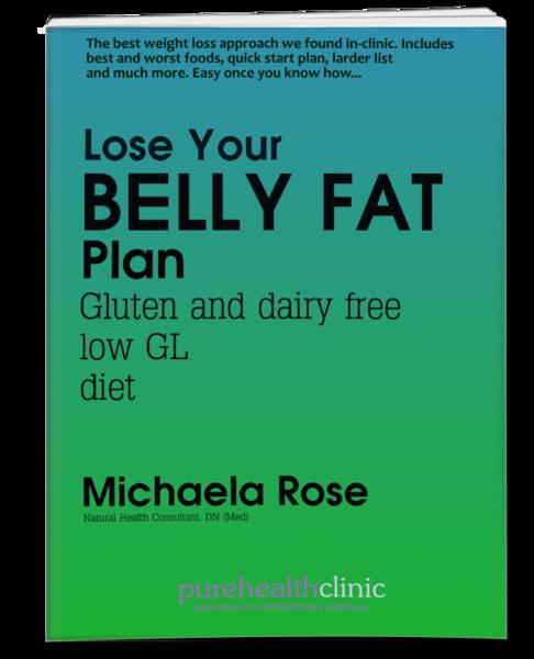 Belly Fat Plan