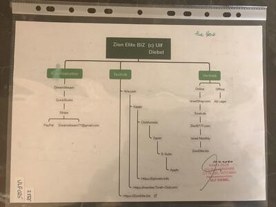 #U025 l Zion Elite BIZ (c) Ulf Diebel  - Administration - Technik - Vertrieb