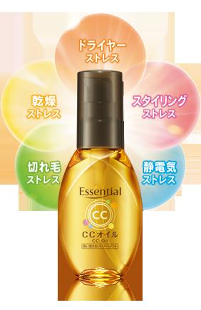 Essential CC Oil