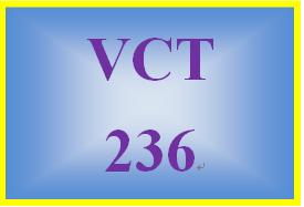 VCT 236 Week 5 Individual: Image Editing Careers