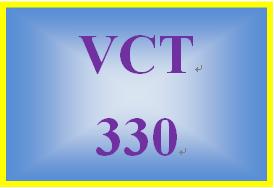 VCT 330 Week 1 Individual: Creating a Contact Sheet in Adobe® Bridge