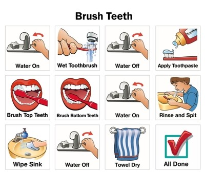 Brush Teeth Sequence