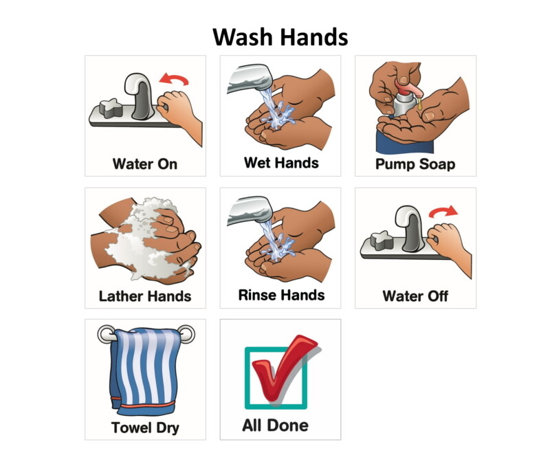 Wash Hands Sequence