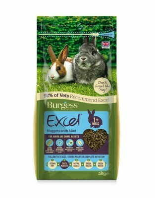 Burgess Mint For Junior and Dwarf Rabbits - 2KG bags