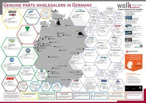 Genuine car parts wholesalers in Germany - Poster 2017