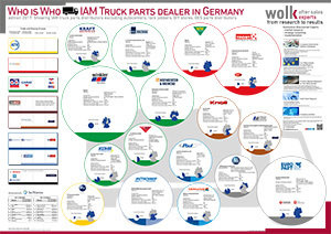 """The """"Who is Who"""" of the truck parts distributors in Germany"""