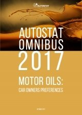 AUTOSTAT OMNIBUS - 2017. Motor oils: car owners preferences