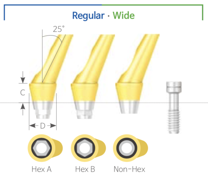 Bont Angulat Cimentabil Non-HEX [Cemented Angled Abutment Non-HEX]