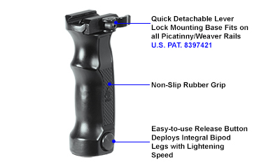 UTG Combat D Grip with Quick Release Deployable Bipod