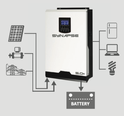 Synapse 3kW 24 Volt backup and solar ready complete kit (ex. VAT)