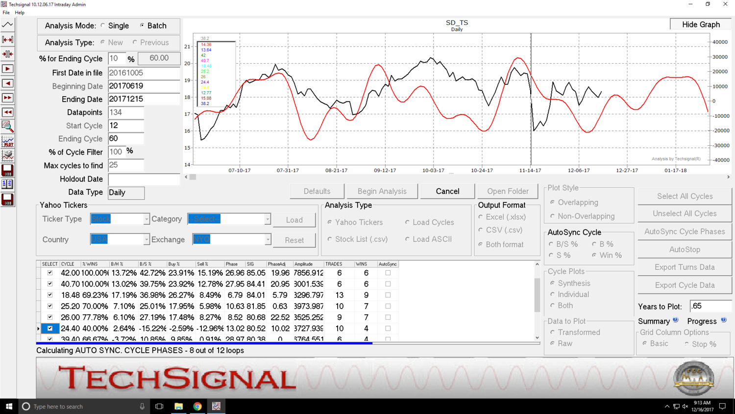 Techsignal 10 Admin End-of-Day Unlimited Commercial Version with AutoScan
