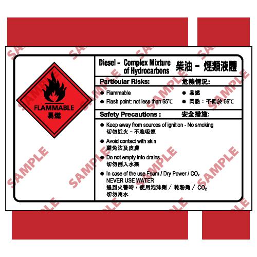 CL04 - 化學類安全標誌